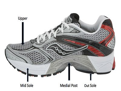 running-shoe-anatomy