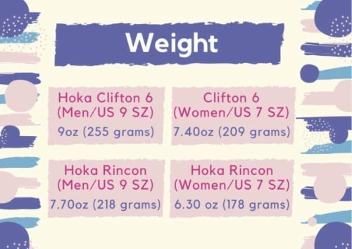 hoka-clifton-6-vs-rincon-weight-comparison