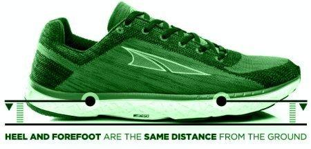 Best Running Shoes For Hallux Rigidus
