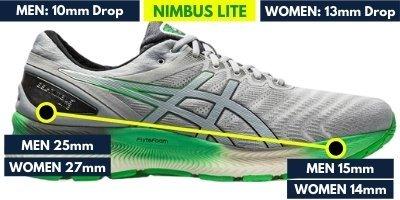 asics-gel-nimbus-lite-heel-to-toe-drop