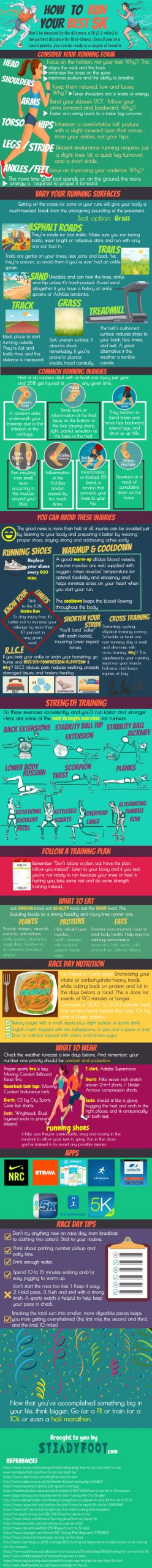 how-to-run-5k-infographic