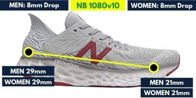 new-balance-1080-v10-heel-to-toe-drop