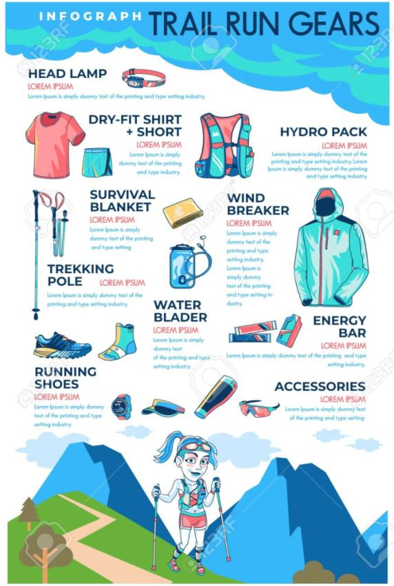 trail-running-gear-infographics