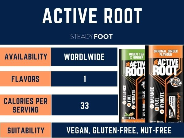 active-root-electrolyte-sports-drink