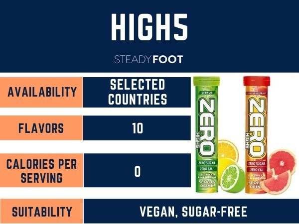 high5-electrolyte-sports-drink