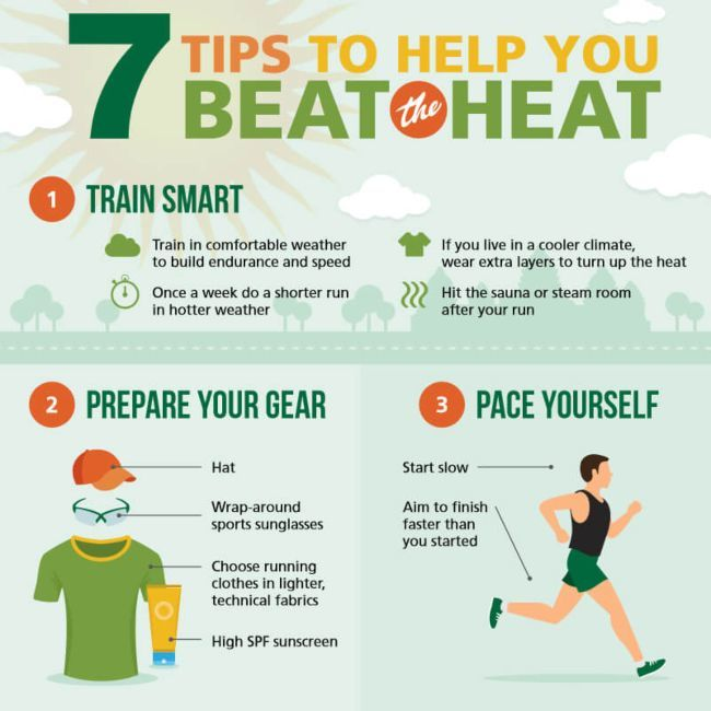 how-to-run-in-the-heat-infographic-1