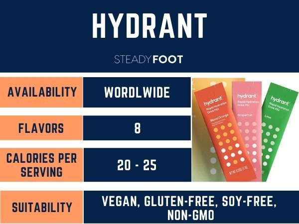 hydrant-electrolyte-sports-drink