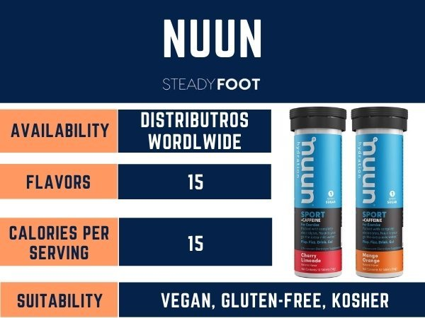nuun-electrolyte-sports-drink