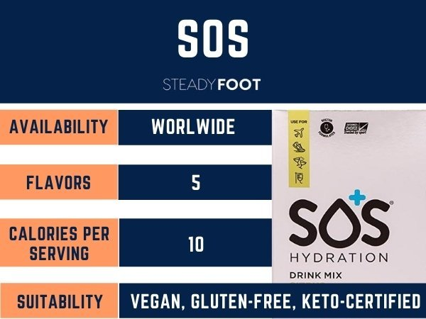 sos-electrolyte-sports-drink