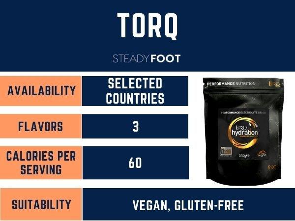 torq-electrolyte-sports-drink