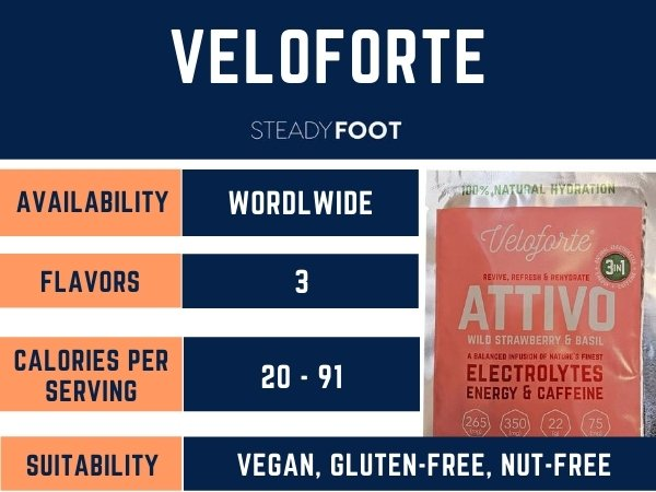 veloforte-electrolyte-sports-drink