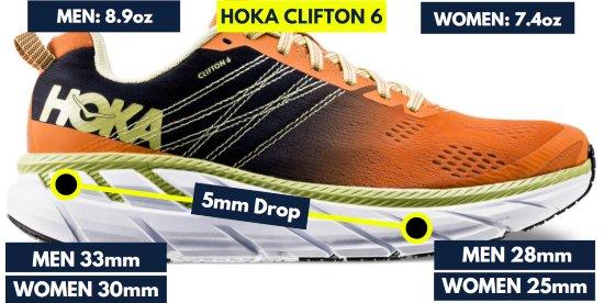 hoka-clifton-6-stats