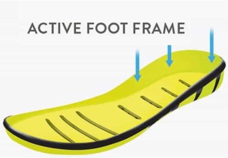 hoka-one-one-active foot frame