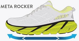 hoka-one-one-meta-rocker-technology