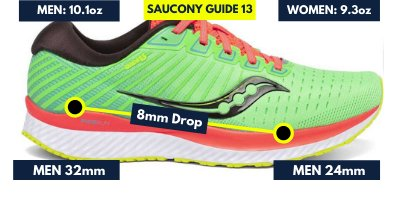 saucony-guide-13-weight-and-drop
