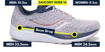 saucony-guide-14-weight-and-drop