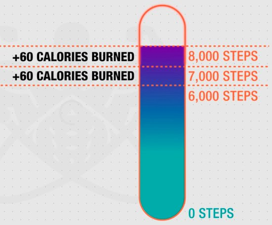 60-more-calories-for-walking-additional-1000-steps (1)