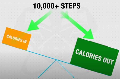 calories-in-calories-out-balance