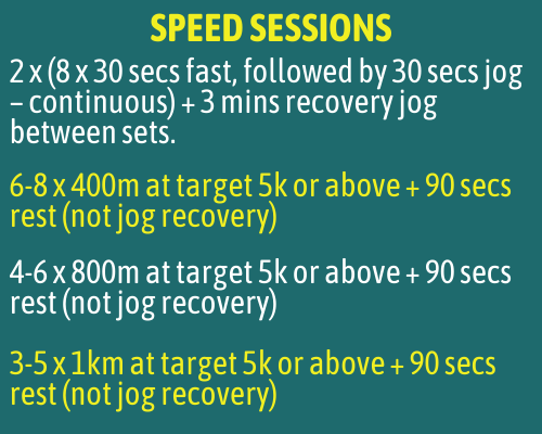 speed-sessions-to-run-5k-in-30-minutes