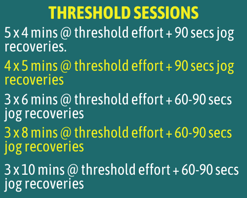 threshold-sessions-to-run-5k-in-30-minutes