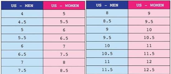 yeezy-boost-sizing-chart-men-women